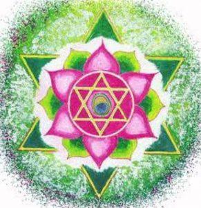 Медитация открытие сердца