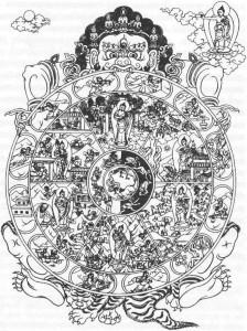 Круг сансары