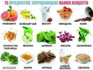 Продукты, улучшающие обмен веществ