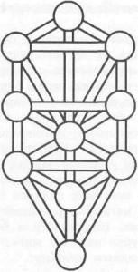 Предмет медитации - Эц хиим