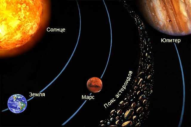 Астероиды и планетоиды стероиды и почечная недостаточность