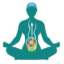 Техника выполнения Бандхи в йоге