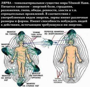 Лярвы - астральные сущности